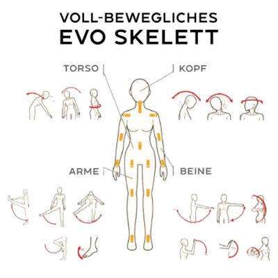 Bewegliches EVO Skelett der Irontech Dolls